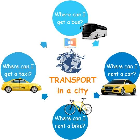 Travel English transport